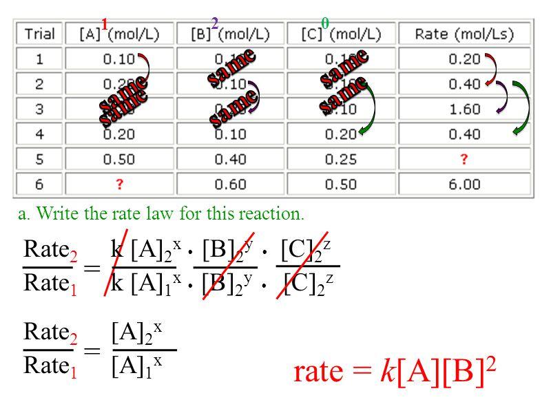 rate = k[A][B]2 = = 1 2 same same same same same same
